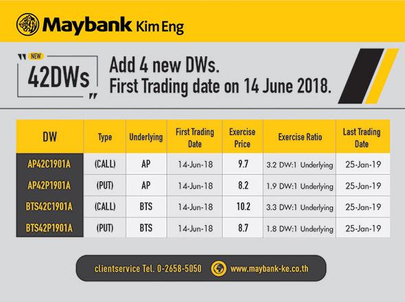 Maybank kim eng forex trading